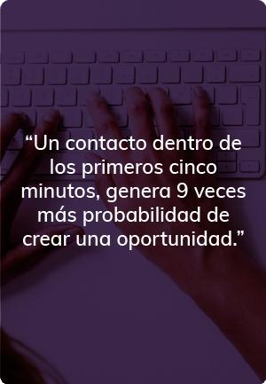 Un contacto en los primeros cinco minutos, genera 9 veces más probabilidad de crear una oportunidad